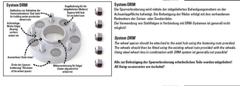 DRM System H&R